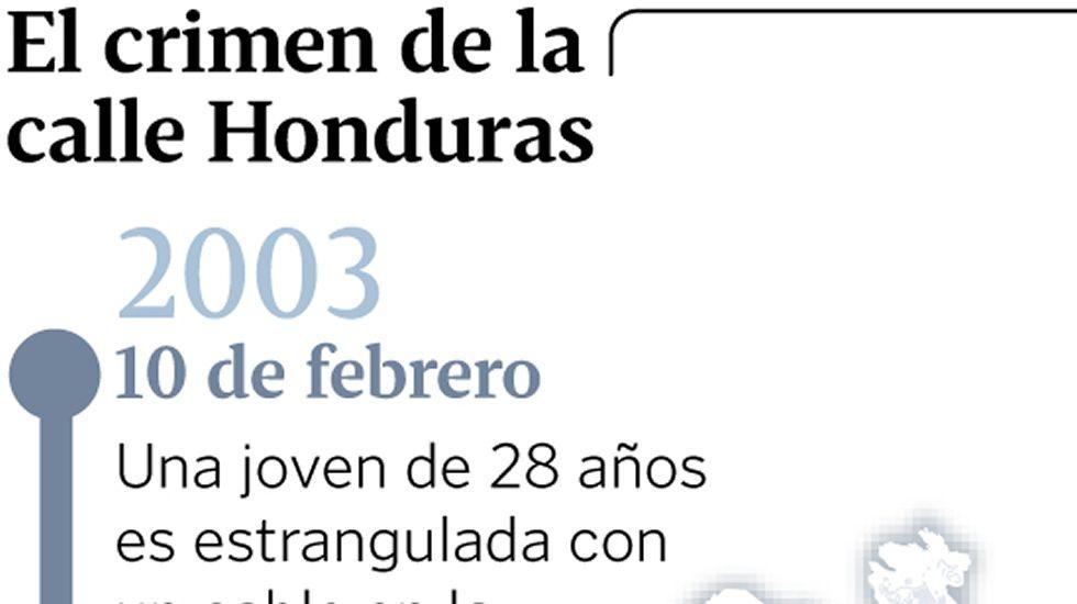 El crimen de la calle Honduras