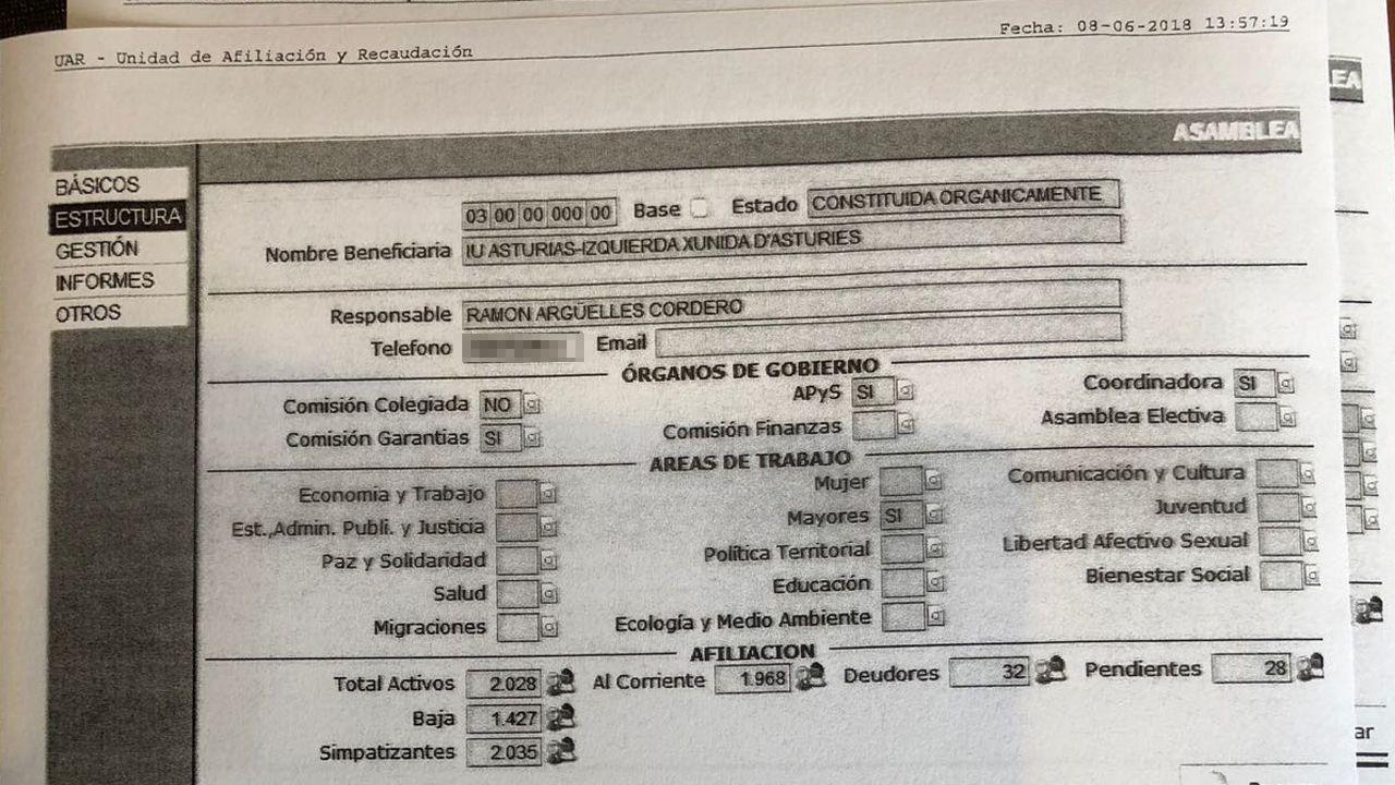 Así se hinchó el censo de simpatizantes en IU Asturias
