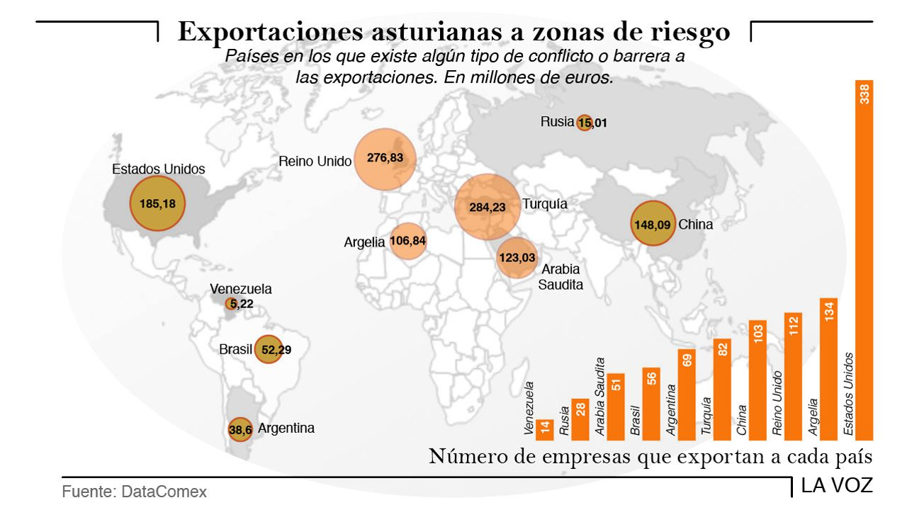 Un grupo de pasajeros consulta los vuelos en el Aeropuerto de Asturias.Mapa de las exportaciones internacionales de las empresas asturianas