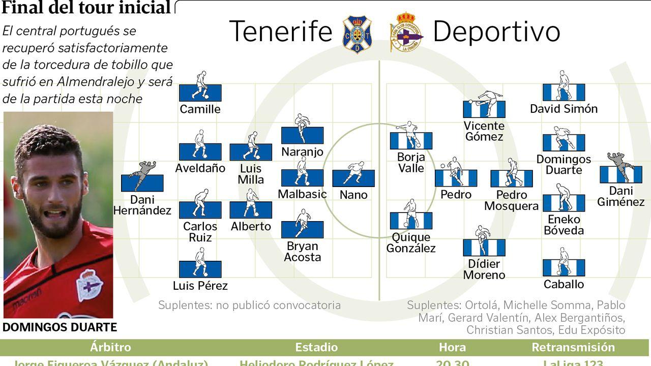 Alineaciones del Tenerife - Deportivo