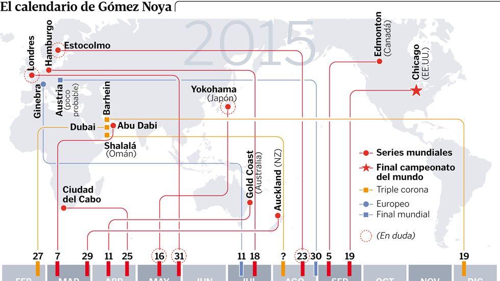 El calendario de Gómez Noya