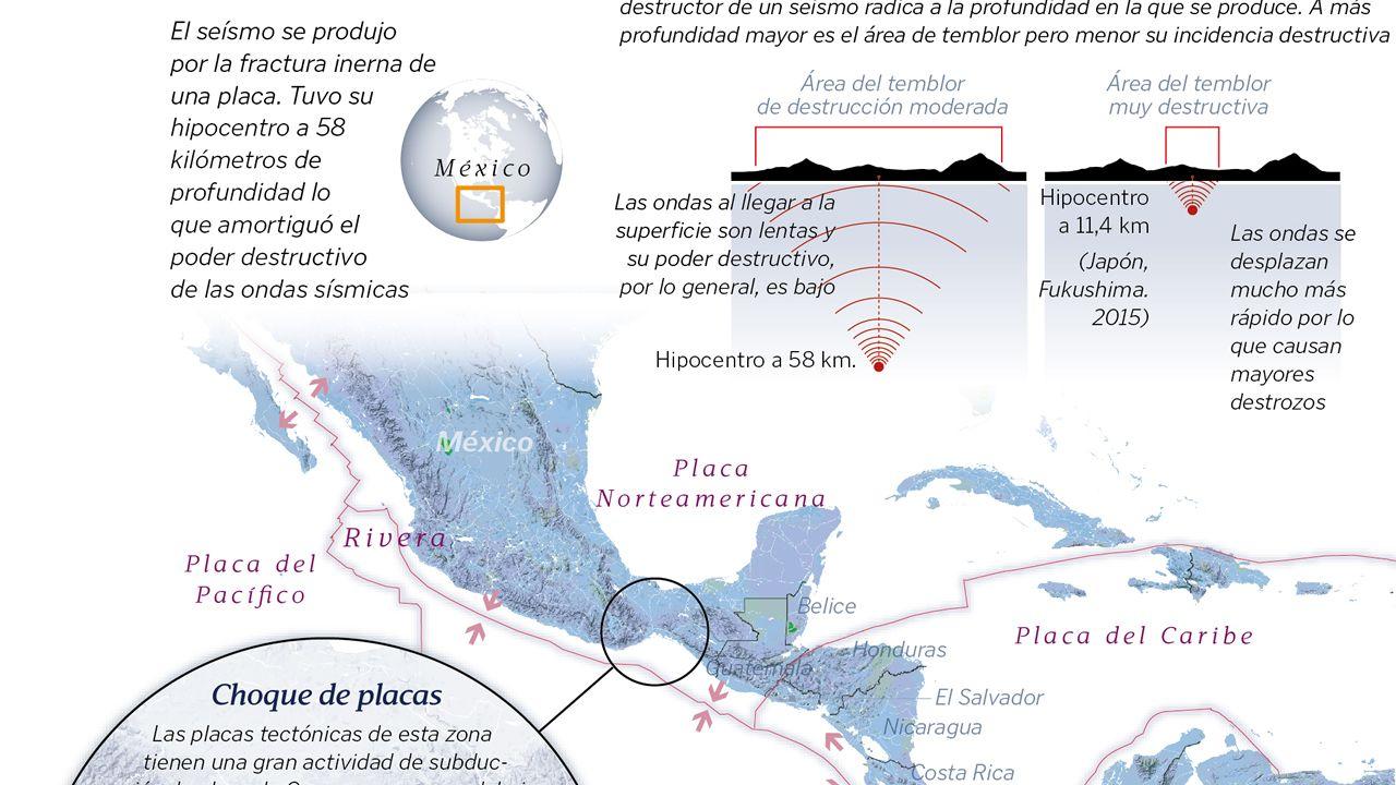 Así se produjo el seísmo de México