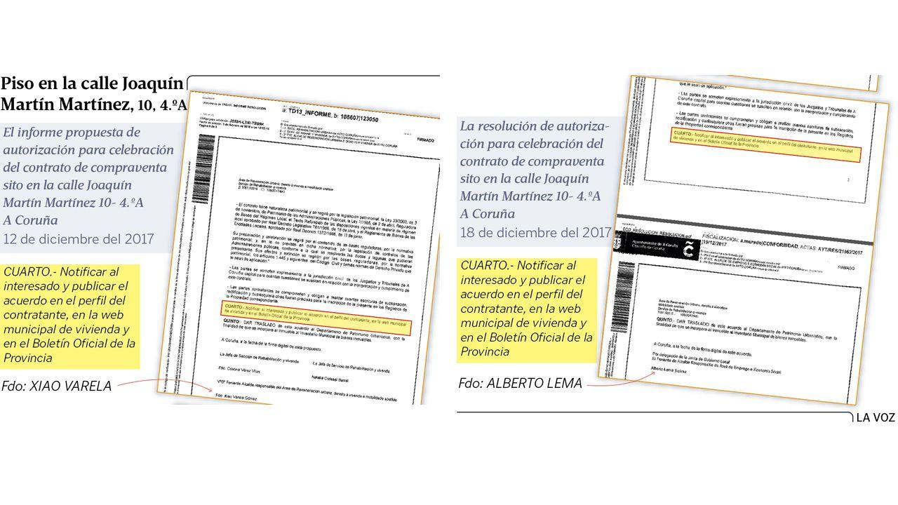 Documentación de la compra-venta del piso en la calle Joaquín Martín Martínez, 10, 4ºA