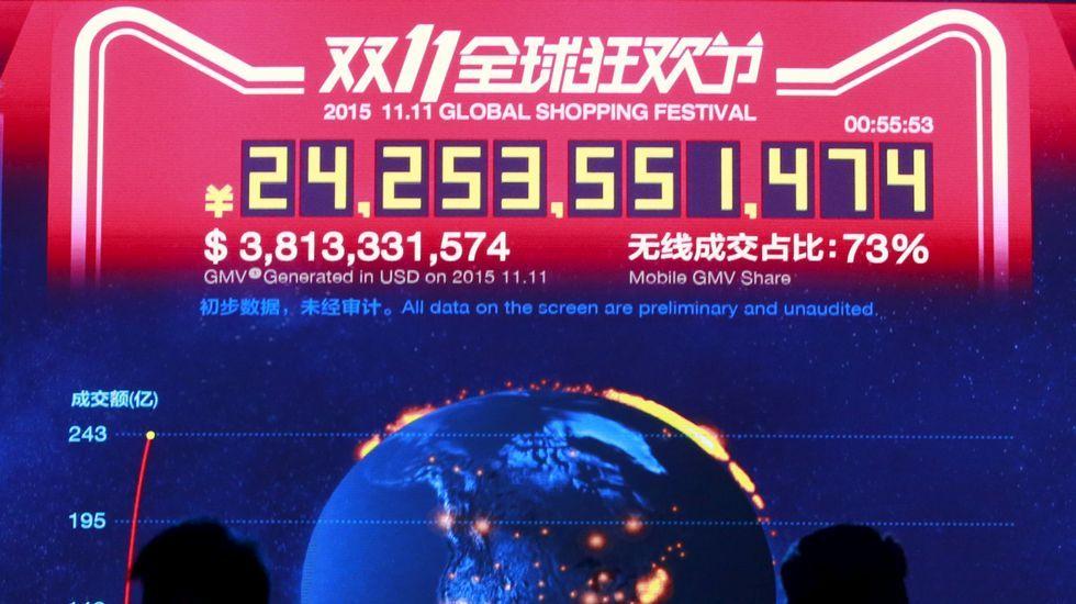 .Pantalla con datos en tiempo real de las transacciones en el mundo de Alibaba en el Gran Festival de Compras