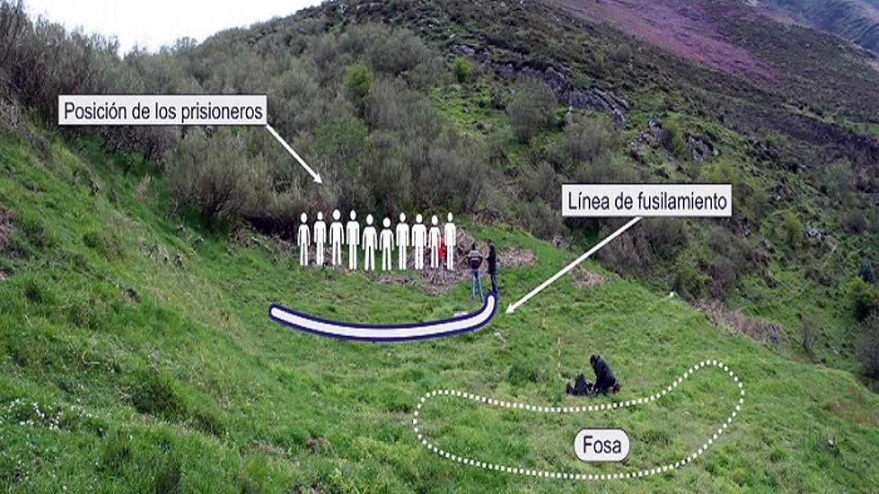 La fosa común 1 de Parasimón, en el concejo de Lena, que se pretende excavar.La fosa común 1 de Parasimón, en el concejo de Lena, que se pretende excavar