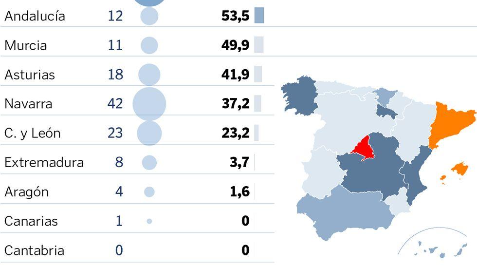 El presidente de Asturias y presidente de la Comisión Gestora del PSOE, Javier Fernández (2-i), que renunció a presentarse a la reelección como secretario general de los socialistas asturianos en el congreso que se celebrará después de este verano, al inicio del Congreso extraordinario de la Federación Socialista Asturiana