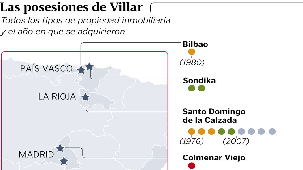 Las posesiones de Villar