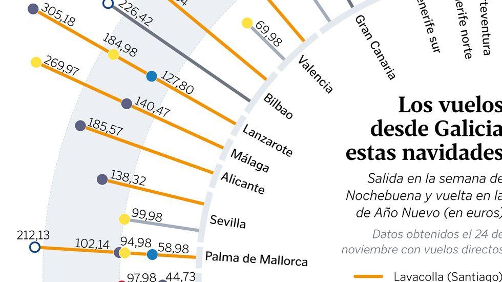 El mayor túnel de viento de España