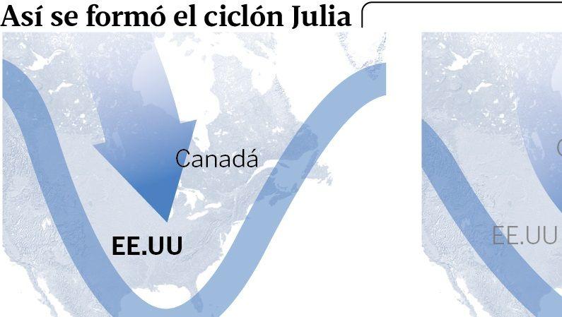 Así se formó el ciclón Julia