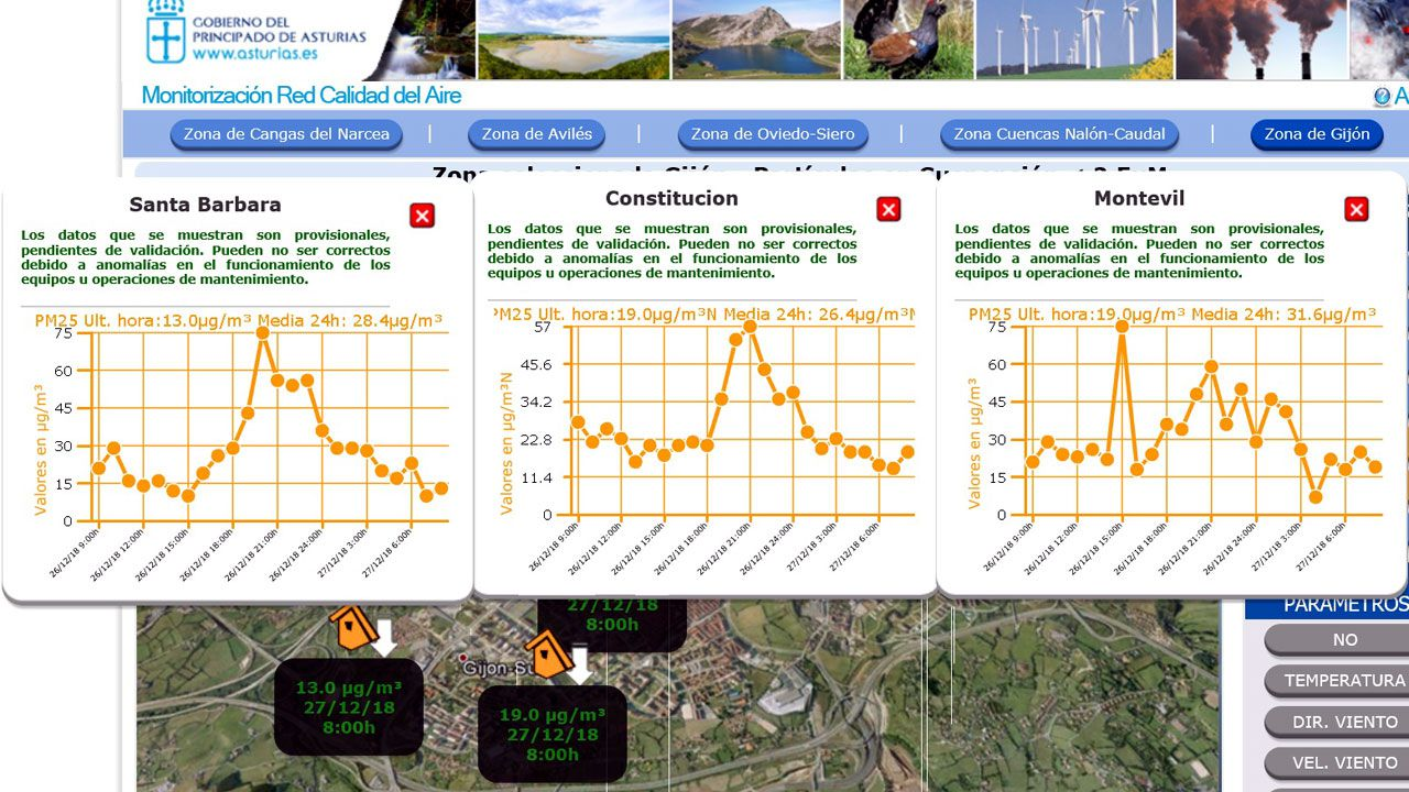 Valores en algunas de las estaciones de medición de la calidad del aire en Gijón en las últimas 24 horas