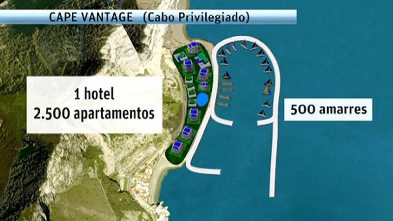 Gibraltar proyecta una urbanización en terreno ganado al mar