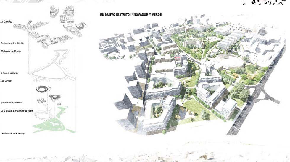 Planos del distrito