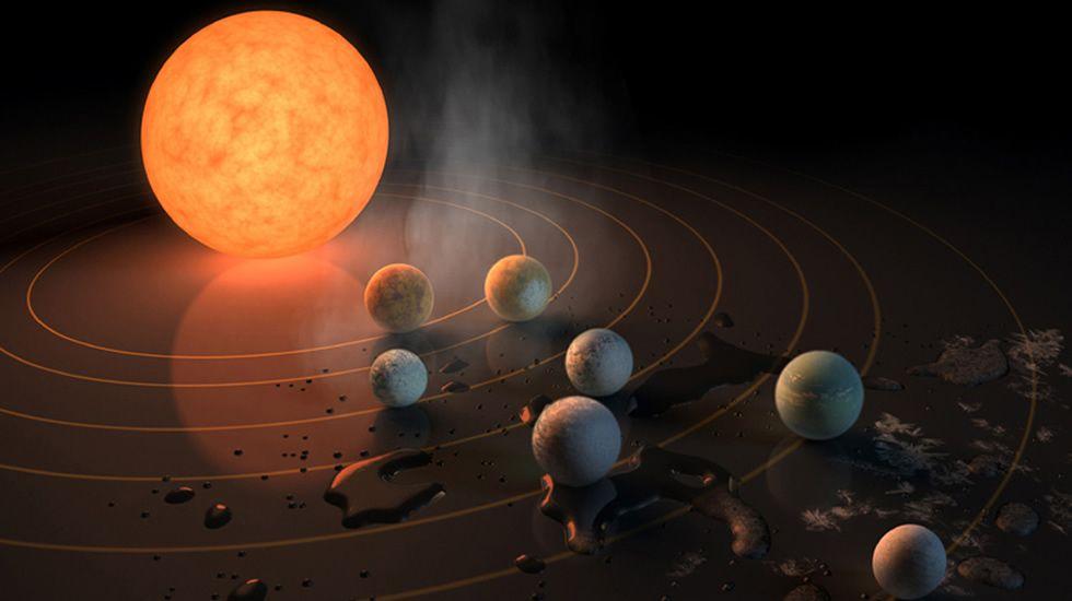 ¿Cómo son los siete planetas descubiertos deTrappist-1 ?.
